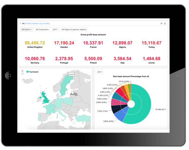 tablet_with_Dashboard