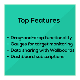 Top features